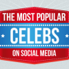 Most Popular Top 10 Celebrities on Faccebook