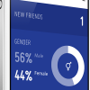 """A New App """"Infomatic"""" Provides the Social Media Statistics in Beautiful Manner"""